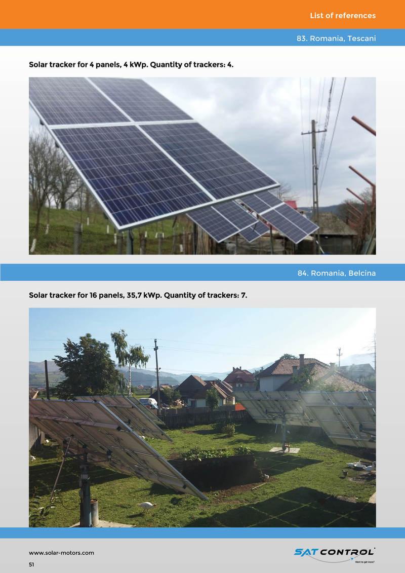 Solar Tracker & Sun Tracker & Actuator for Solar Tracker